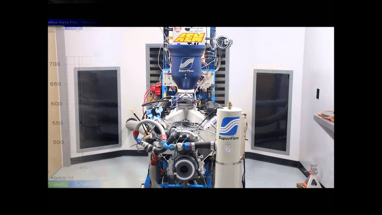 Project Escalation - A 700 Horsepower Pump Gas LS Build With