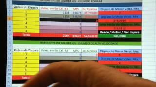 Cronografando Carabina Hatsan TH 150 Cal. 4,5 com chumbo comum e chumbo de alta velocidade