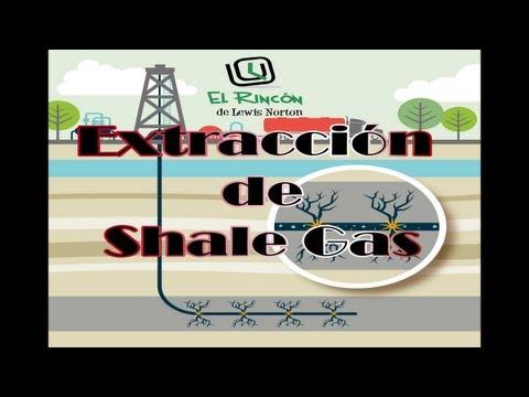 Extracción de Shale Gas o Gas de Esquisto