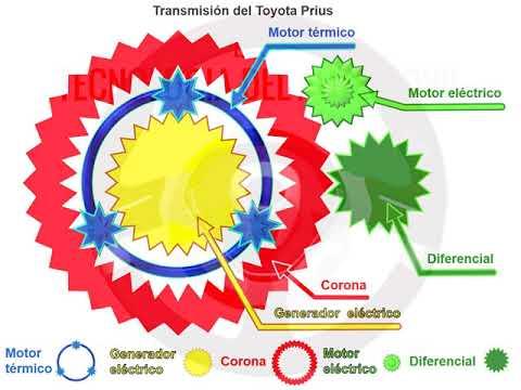 Transmisión del Toyota Prius (2/6)