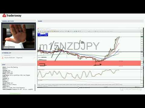 Forex Trading Strategy Webinar Video For Today: (LIVE FRIDAY SEPTEMBER 15, 2017)