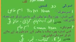 Urdu Grammar Part 3 Ism Ki Qismeem.