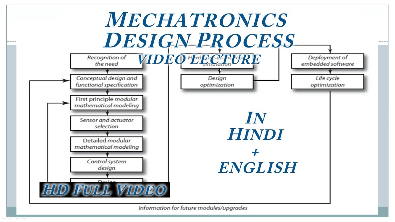 1 4 Mechatronics Design Process Video Lecture In Hindi English Full Hd Youtube