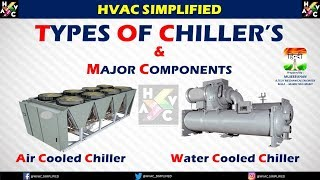 Air Cooled & Water Cooled Chiller's and Major Components - HVAC SYSTEM (Hindi Version)