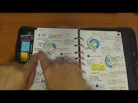 Using Visual Mapping for Your Filofax - The Visual Chronodex Planner