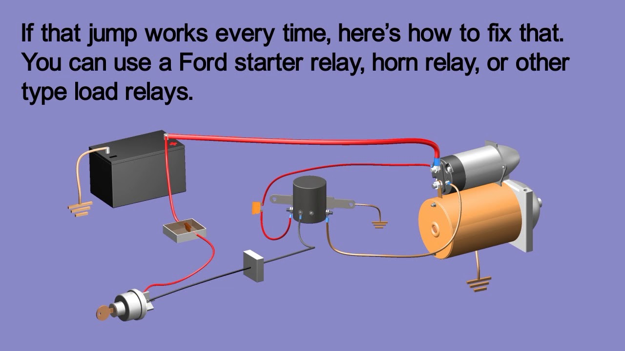 Starter Solenoid on 66 | Chevy Nova Forum | Ford Solenoid Wiring Diagram Sbc |  | Steve's Nova Site