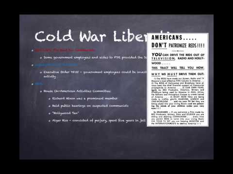 APUSH Review, America's History, Chapter 25