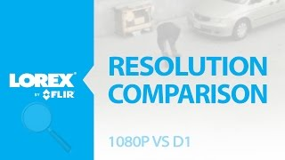 Security camera system resolution comparison 1080p vs D1 dvr