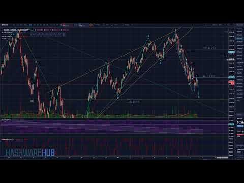 Bitcoin - Bulls Regaining Control? - Key Resistance Levels - Technical Analysis - Elliott Wave