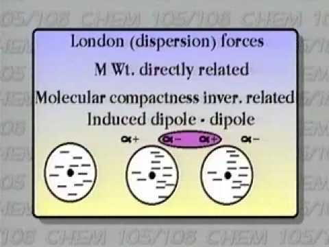Fundamentals of Chemistry: Unit 4 - Lecture 8: Atmospheric Pressure Demo