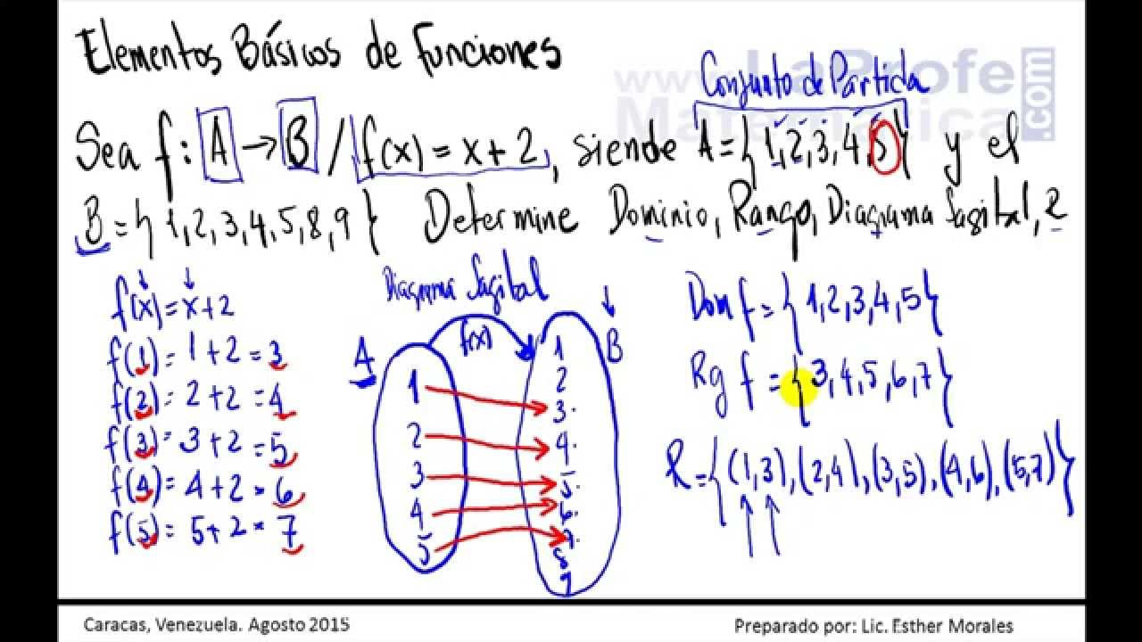 Dominio rango diagrama sagital de funciones youtube ccuart Gallery