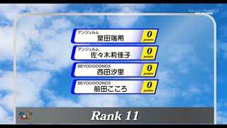 【概要】 H!P DVD MAGAZINE Vol.66 抜粋 アンジュルムから莉佳子ちゃん、むろたん出演 BEYOOOOONDSからしおりん、こころちゃん出演.