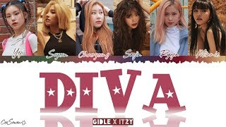 Download (G)I_DLE X ITZY - DIVA by BEYONCÈ (COVER) [Color Coded Lyrics]