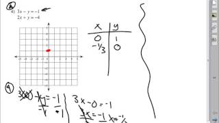 Systems of Equations Graphing Method.wmv