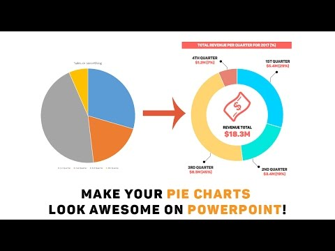 Powerpoint Tutorial: Make your Pie Charts Look Awesome! - YouTube