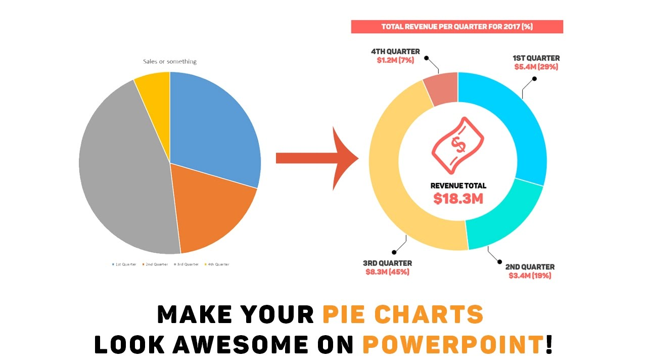 Youtube premium also powerpoint tutorial make your pie charts look awesome rh