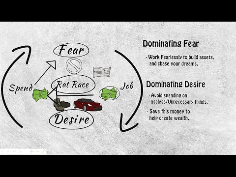 How to Create Passive Income - Rich Dad Poor Dad by Robert Kiyosaki Animated