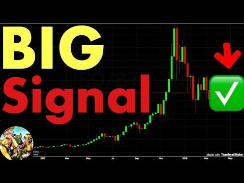 Bitcoin & Crypto Just Had This CRITICAL Signal