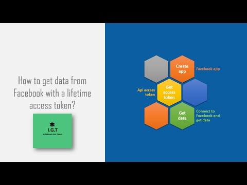 Facebook Graph Api : Graph Api To Extract Data From Facebook