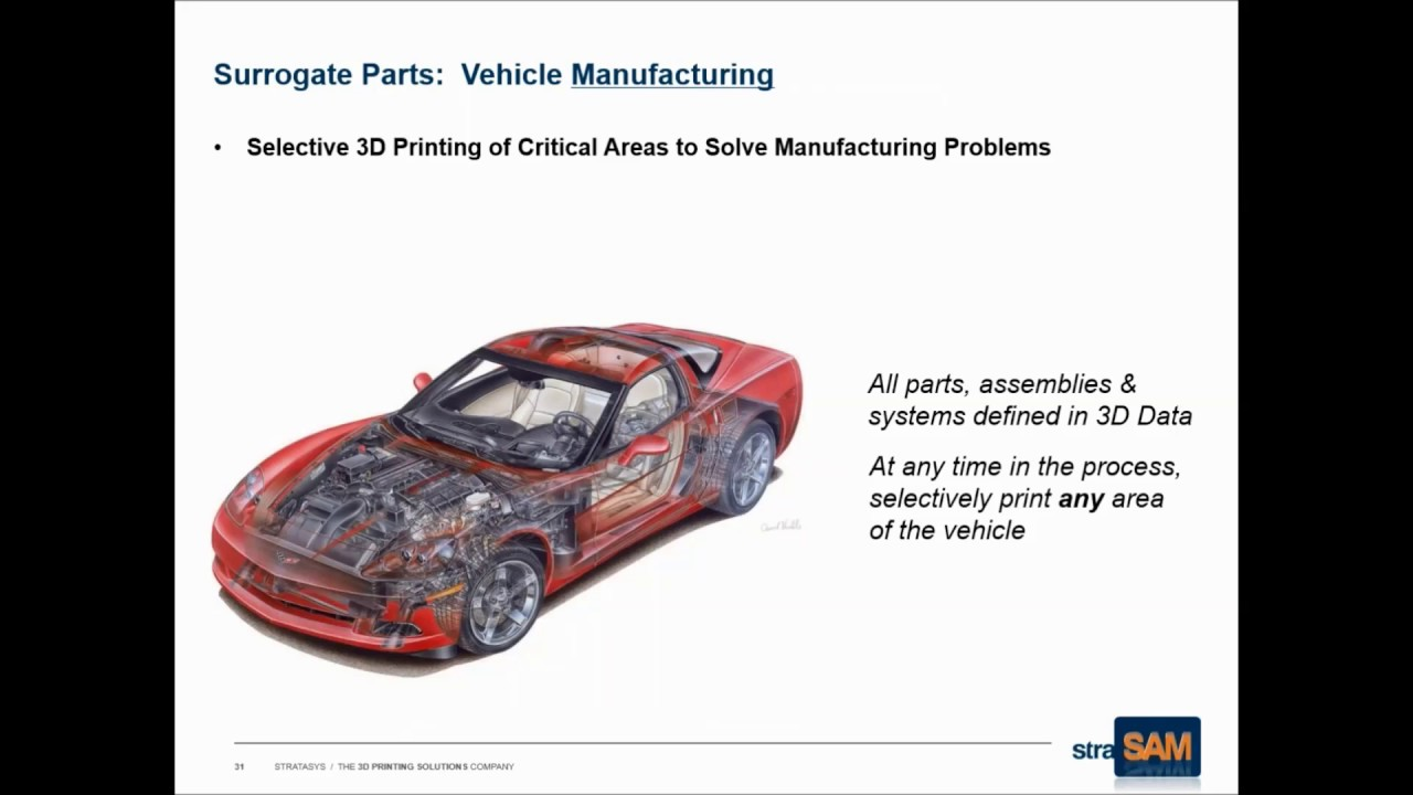 3D Printing Automotive Update: Recent Advances in 3D Printing for the Automotive Industry
