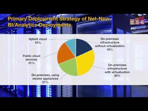 ESG Research Overview: Enterprise Big Data, Business Intelligence and Analytics Trends