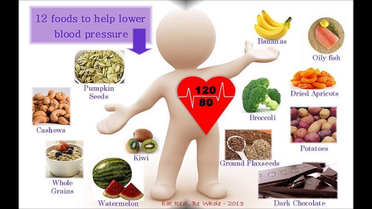 High blood pressure and diet