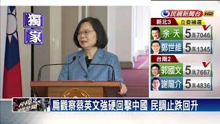 陳水扁看民調 「蔡英文有機會逆轉勝」-民視新聞