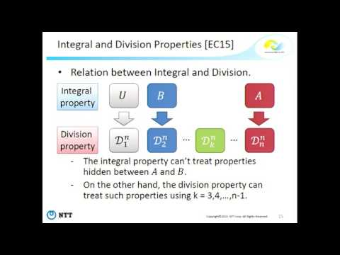 Integral Cryptanalysis on Full MISTY1