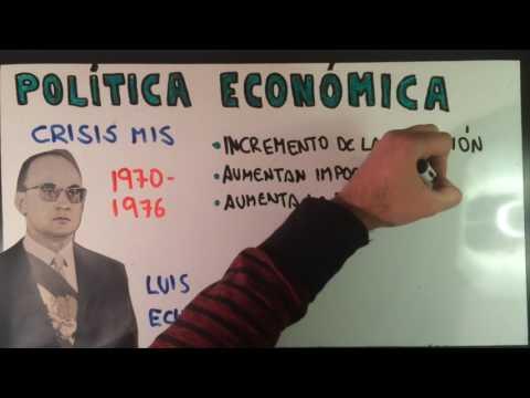 Historia Economica Mexico