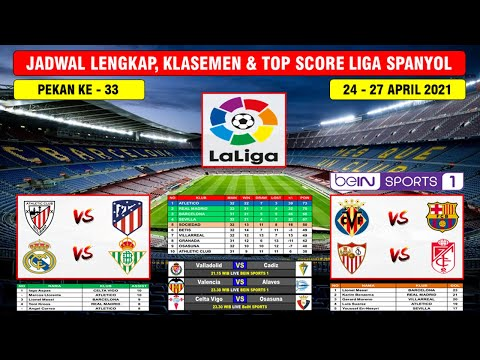 Jadwal Liga Spanyol Malam Ini Pekan 33 ~ VILLARREAL VS BARCELONA,  REAL MADRID VS BETIS Laliga 2021