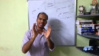 Marker Interface in Java (Tutorial) e.g. Serialization, Remote