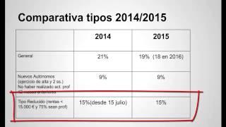 Retenciones IRPF 2015