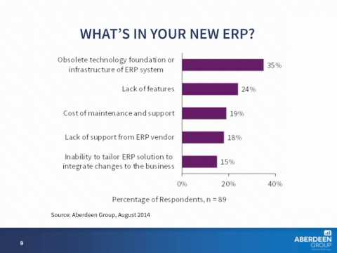 Choosing the Right ERP to Improve Your Manufacturing Operations