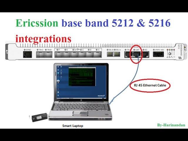 Ericsson RBS