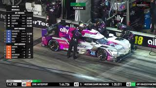 Part 4 - 2021 Rolex 24 At Daytona