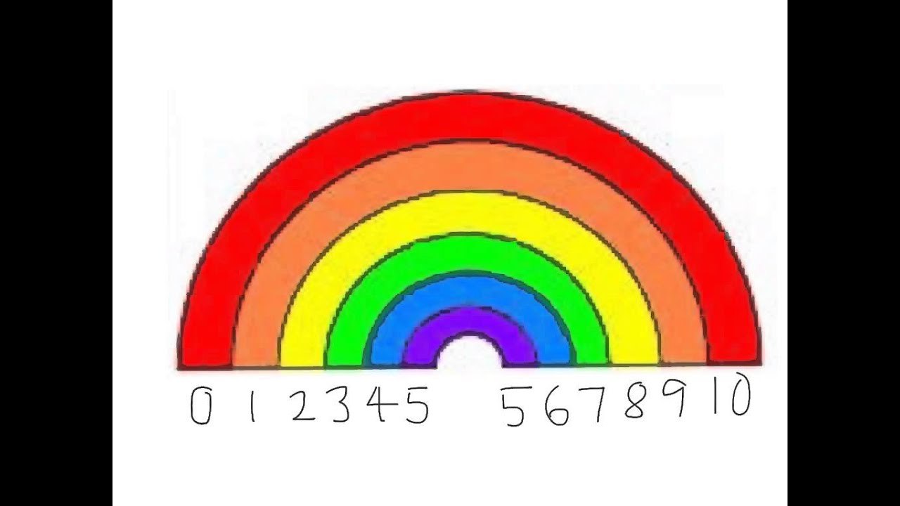 Rainbow Facts Youtube