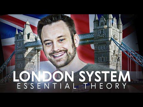 The London System: Essential Theory | Carlsen Vs. Wojtaszek, 2015 European Team Championship