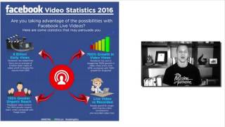 Video Ads Formula 2.0 - Proof, Insights, Lessons Learned