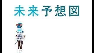 【100年前】答え合わせ【未来予測】【183】