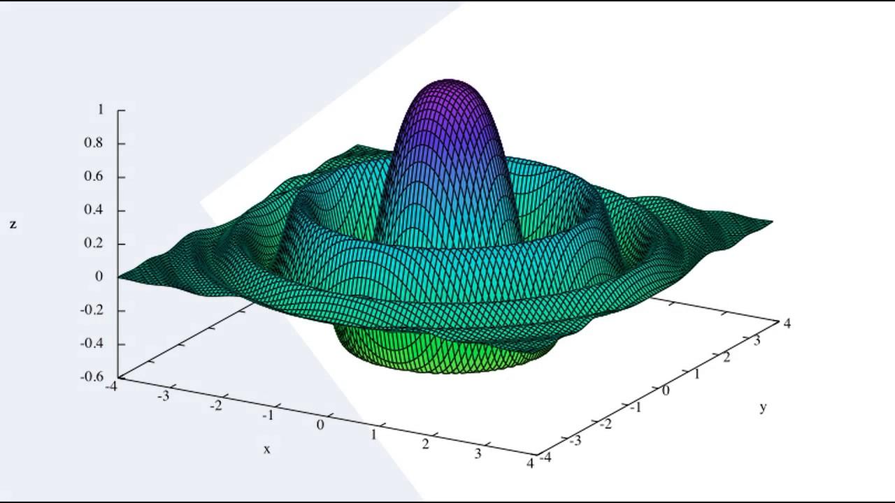 Maxima Math Software for Windows