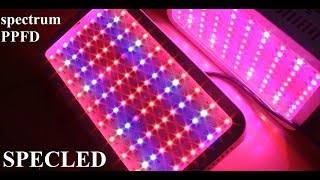 Обзор светодиодных фитоламп из Китая. LED фитолампа. Измерение спектра, PPFD