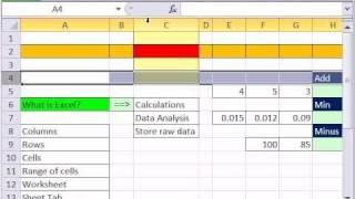 Excel Finance Class