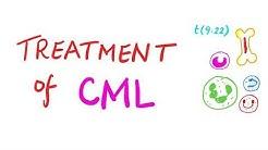 Treatment of CML | Tyrosine Kinase (TK) Inhibitors