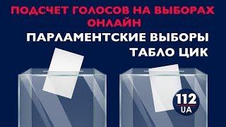 Парламентские выборы. Табло ЦИК онлайн. Явка и подсчет голосов
