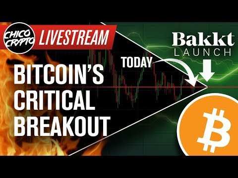 BITCOIN's Critical Breakout: Countdown T-Minus 9 Days!