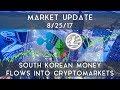 Market Update 8/25/2017   Korean Money Flows Into Cryptocurrencies