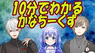 登場ライバー Kuzuha Channel https://www.youtube.com/channel/UCSFCh5NL4qXrAy9u-u2lX3g Kanae Channel ...