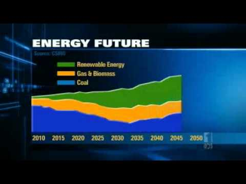Policy stability critical for clean energy investment