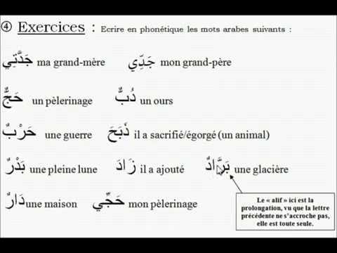 Apprendre facilement l 39 arabe en 10 le ons correction des exercices 1 re partie youtube - Apprendre a cuisiner facilement ...