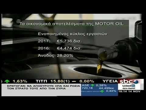 Αυξήθηκαν 17,8% τα κέρδη της MOTOR OIL στο εννεάμηνο